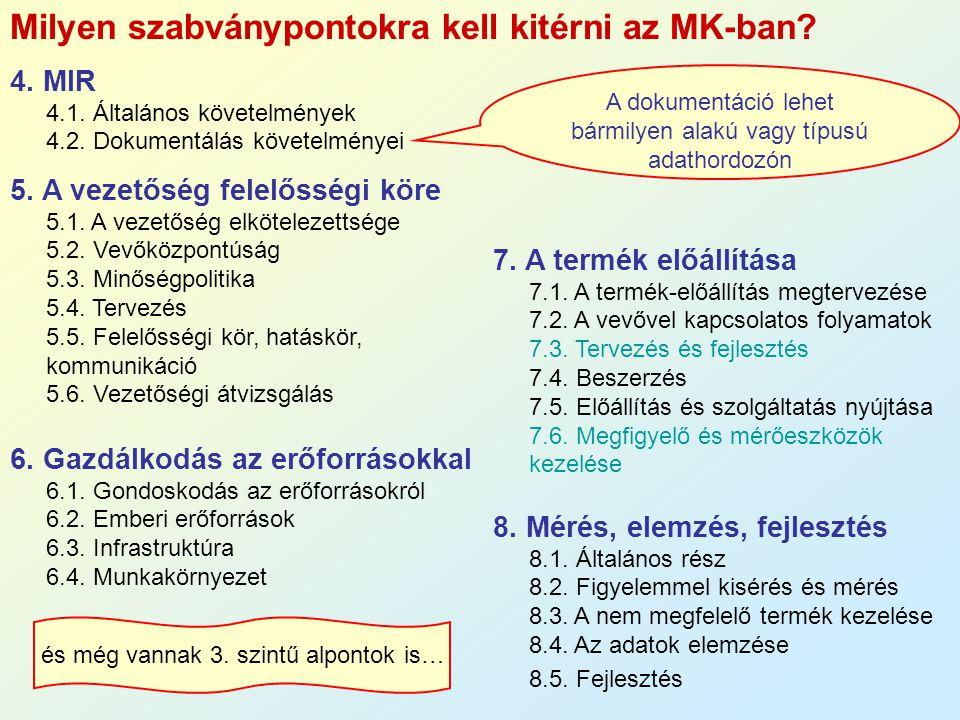 Milyen szabványpontokra kell kitérni az MK-ban? 4. MIR 4.1. Általános követelmények 4.2. Dokumentálás követelményei 6. Gazdálkodás az erőforrásokkal 6
