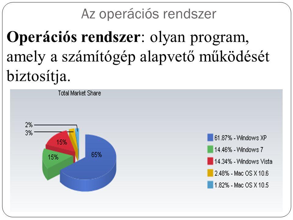 Az operációs rendszer fajtái: Linux: ingyenes operációs rendszer, több típusai érhetők el.
