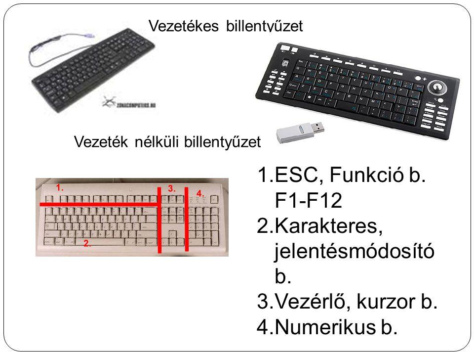 Vezetékes billentyűzet Vezeték nélküli billentyűzet 1.ESC, Funkció b. F1-F12 2.Karakteres, jelentésmódosító b. 3.Vezérlő, kurzor b. 4.Numerikus b.