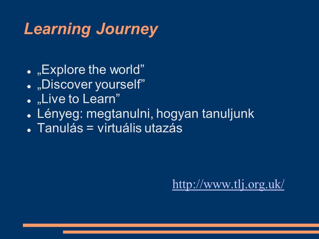 "Learning Journey ""Explore the world ""Discover yourself ""Live to Learn Lényeg: megtanulni, hogyan tanuljunk Tanulás = virtuális utazás http://www.tlj.org.uk/"