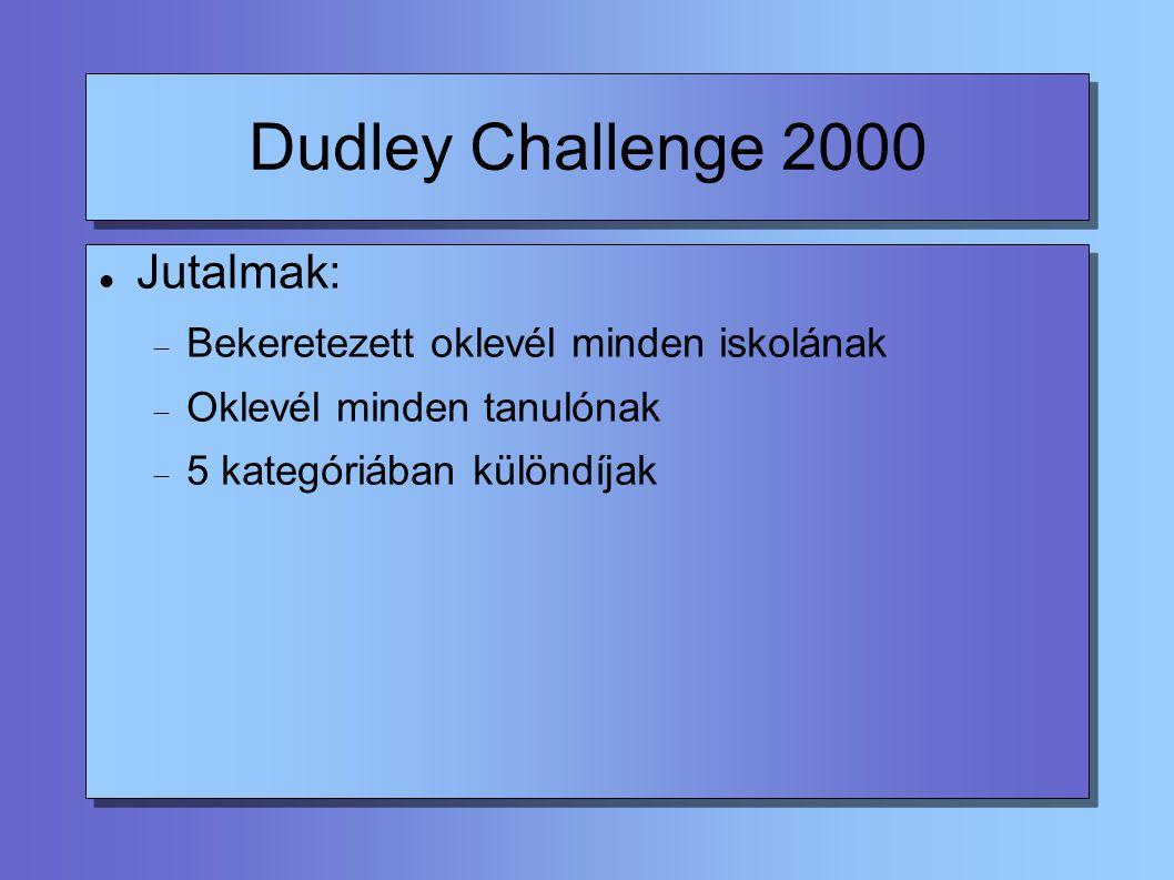 Dudley Challenge 2000 Jutalmak:  Bekeretezett oklevél minden iskolának  Oklevél minden tanulónak  5 kategóriában különdíjak