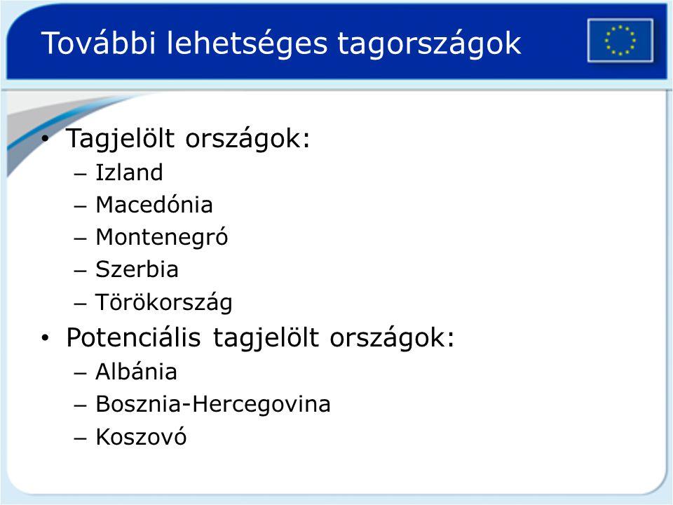 További lehetséges tagországok Tagjelölt országok: – Izland – Macedónia – Montenegró – Szerbia – Törökország Potenciális tagjelölt országok: – Albánia