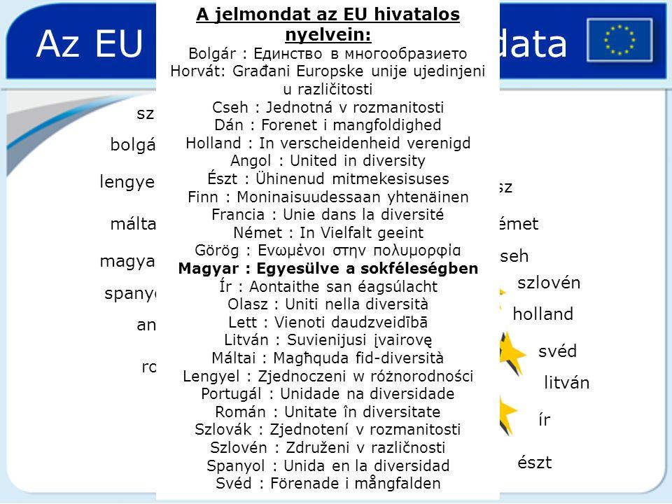 bolgár dán német angol észt finn francia görög ír olasz lett litván máltai holland lengyel portugál román svéd szlovák szlovén spanyol cseh magyar hor