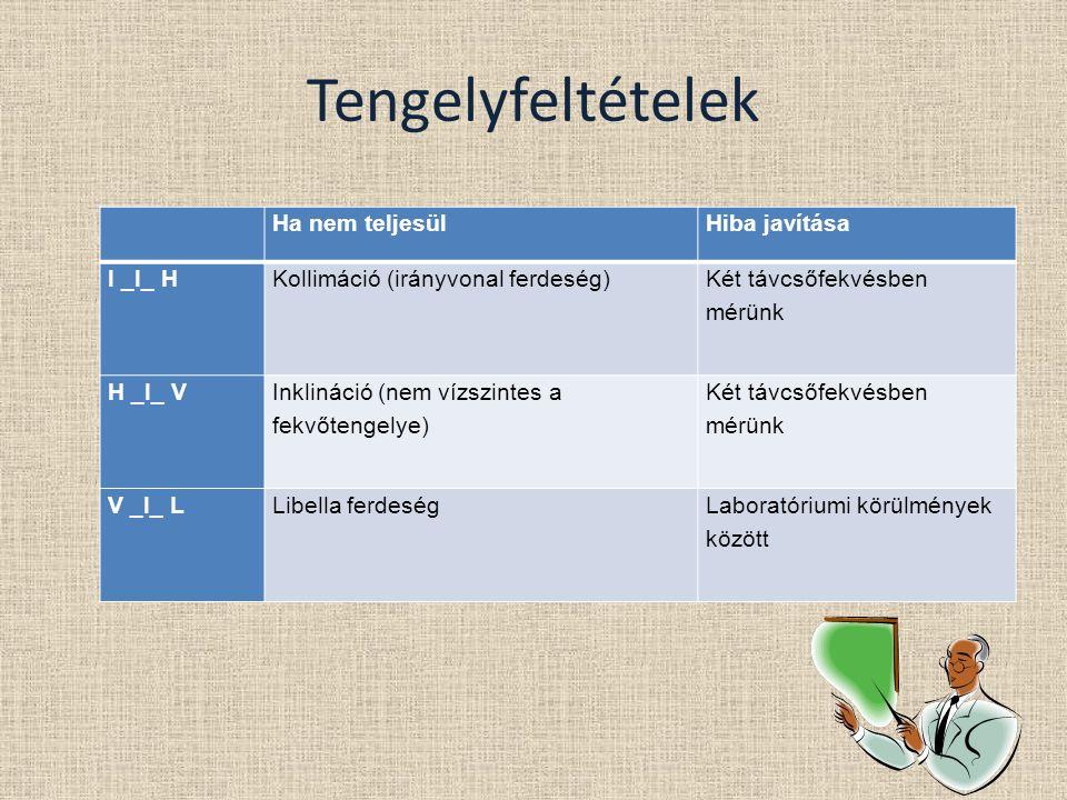 Tengelyfeltételek Ha nem teljesülHiba javítása I _I_ HKollimáció (irányvonal ferdeség) Két távcsőfekvésben mérünk H _I_ V Inklináció (nem vízszintes a