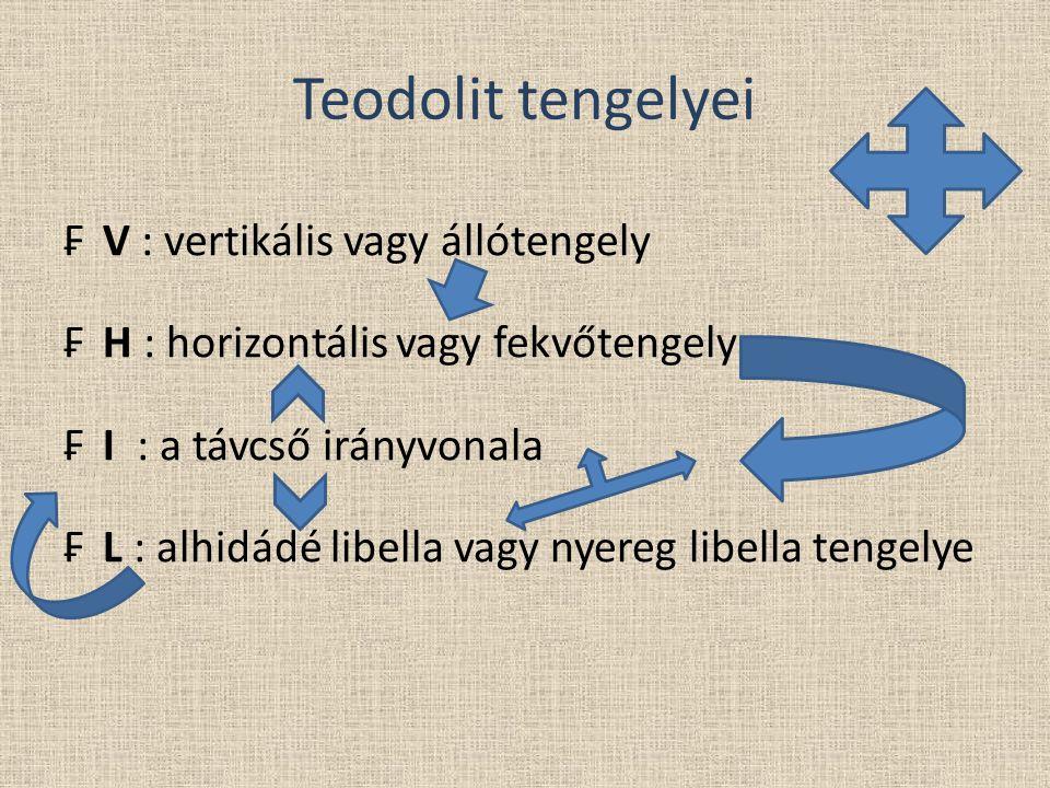 Teodolit tengelyei ₣V : vertikális vagy állótengely ₣H : horizontális vagy fekvőtengely ₣I : a távcső irányvonala ₣L : alhidádé libella vagy nyereg li