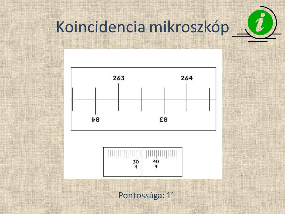 Koincidencia mikroszkóp Pontossága: 1'