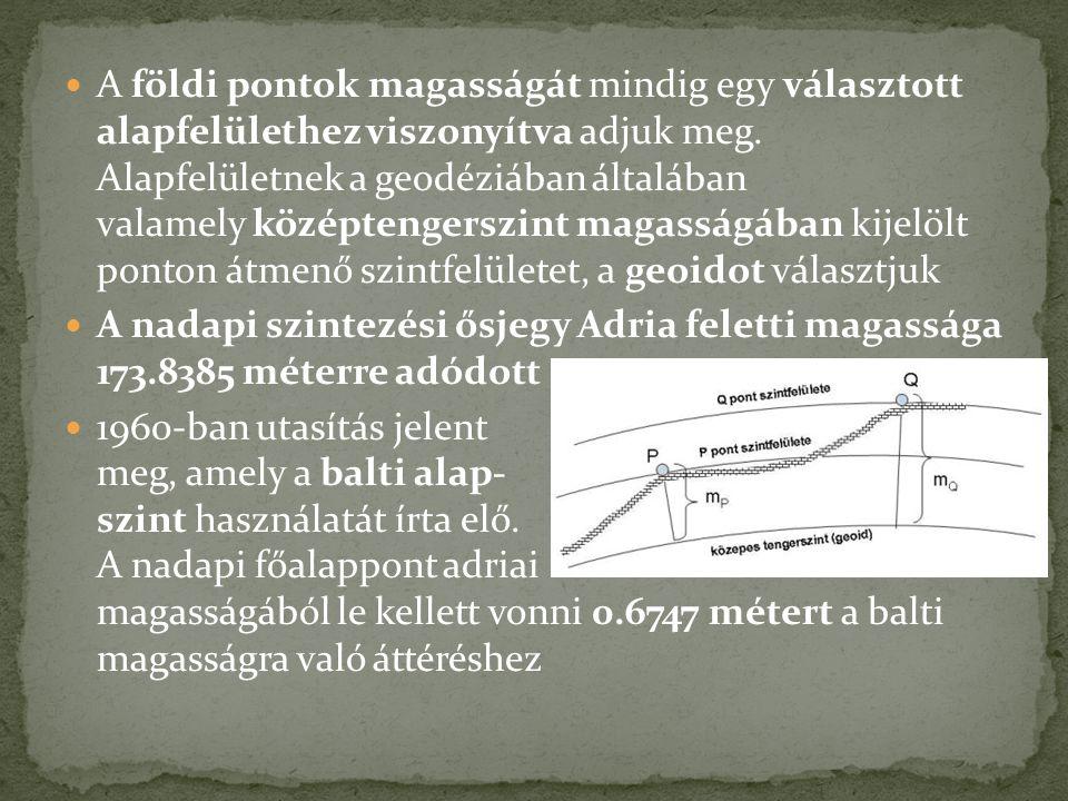 A földi pontok magasságát mindig egy választott alapfelülethez viszonyítva adjuk meg.