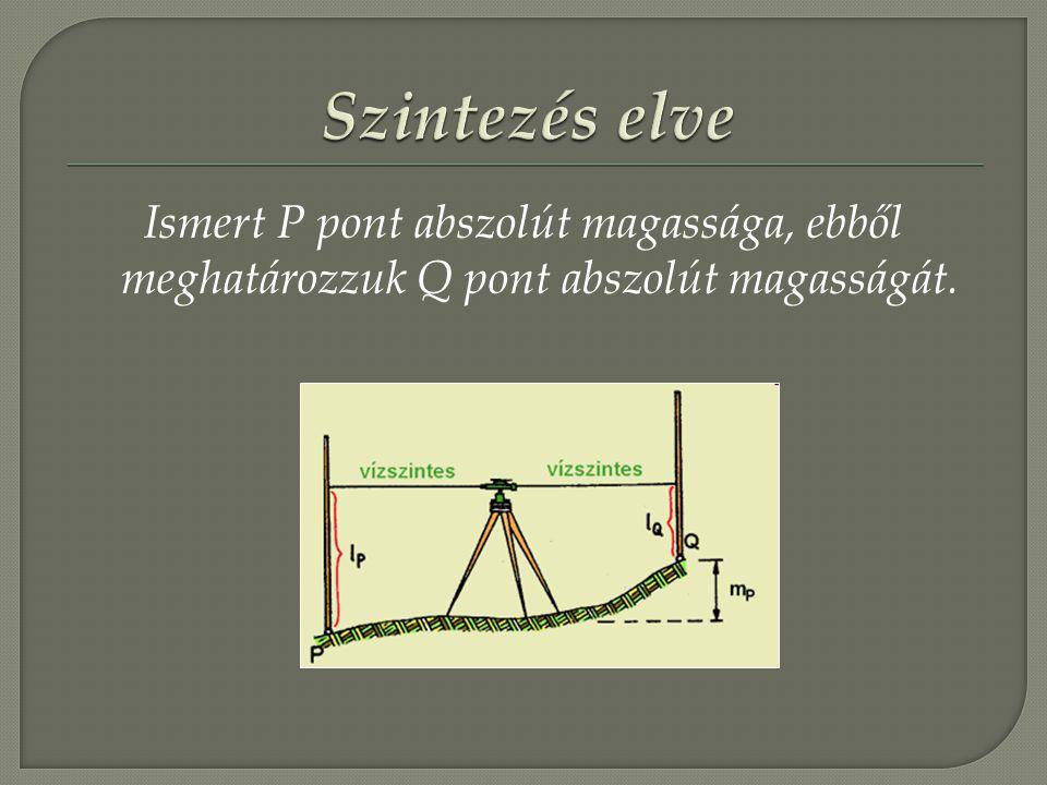 Ismert P pont abszolút magassága, ebből meghatározzuk Q pont abszolút magasságát.