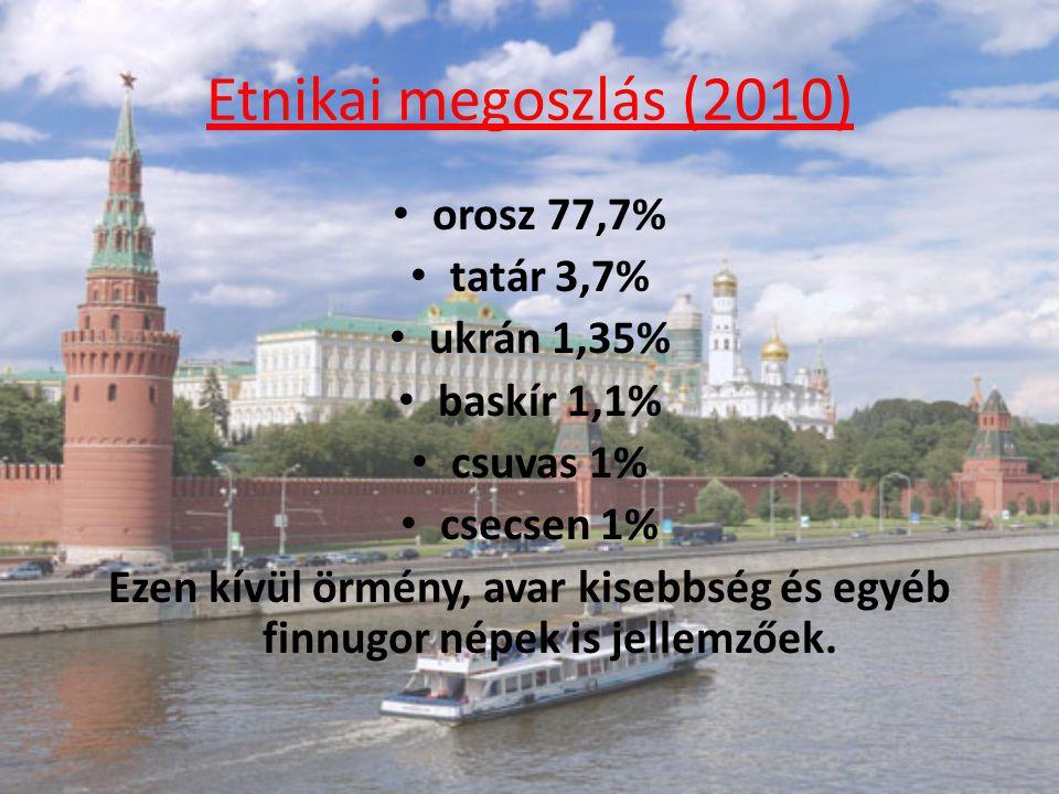 Etnikai megoszlás (2010) orosz 77,7% tatár 3,7% ukrán 1,35% baskír 1,1% csuvas 1% csecsen 1% Ezen kívül örmény, avar kisebbség és egyéb finnugor népek