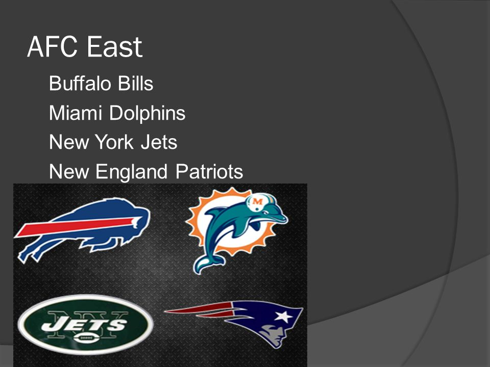 AFC East Buffalo Bills Miami Dolphins New York Jets New England Patriots