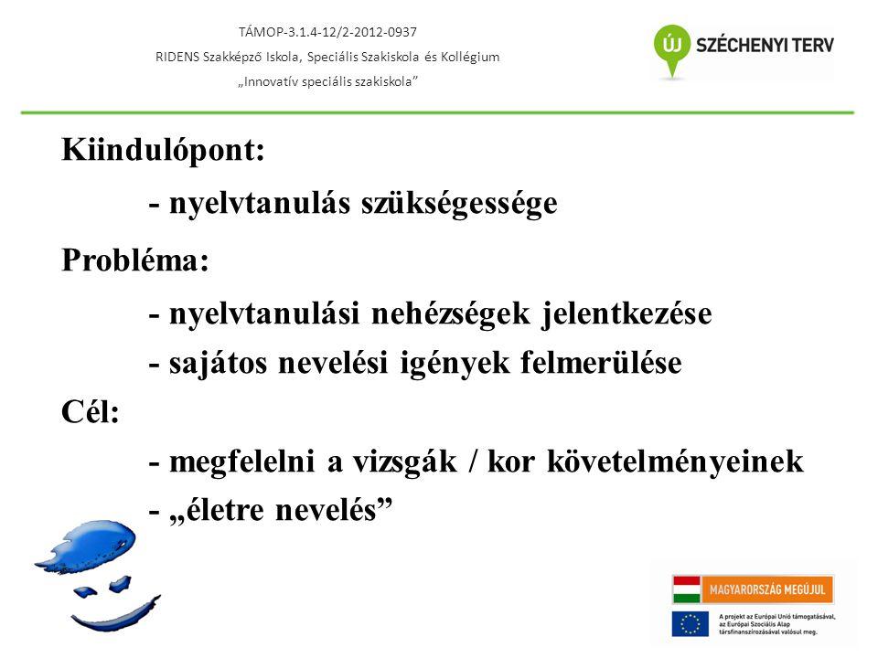 """Kiindulópont: - nyelvtanulás szükségessége Probléma: - nyelvtanulási nehézségek jelentkezése - sajátos nevelési igények felmerülése Cél: - megfelelni a vizsgák / kor követelményeinek - """"életre nevelés TÁMOP-3.1.4-12/2-2012-0937 RIDENS Szakképző Iskola, Speciális Szakiskola és Kollégium """"Innovatív speciális szakiskola"""