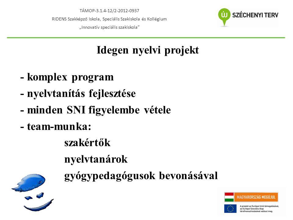 """Idegen nyelvi projekt - komplex program - nyelvtanítás fejlesztése - minden SNI figyelembe vétele - team-munka: szakértők nyelvtanárok gyógypedagógusok bevonásával TÁMOP-3.1.4-12/2-2012-0937 RIDENS Szakképző Iskola, Speciális Szakiskola és Kollégium """"Innovatív speciális szakiskola"""