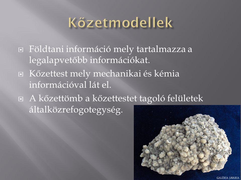  Földtani információ mely tartalmazza a legalapvetőbb információkat.