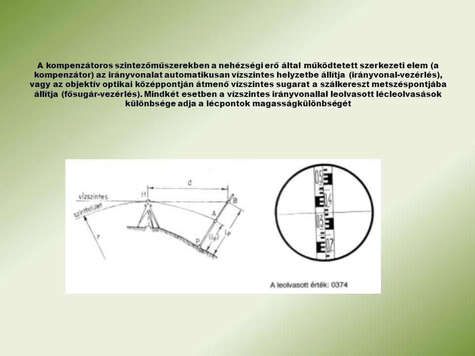 A kompenzátoros szintezőműszerekben a nehézségi erő által működtetett szerkezeti elem (a kompenzátor) az irányvonalat automatikusan vízszintes helyzet