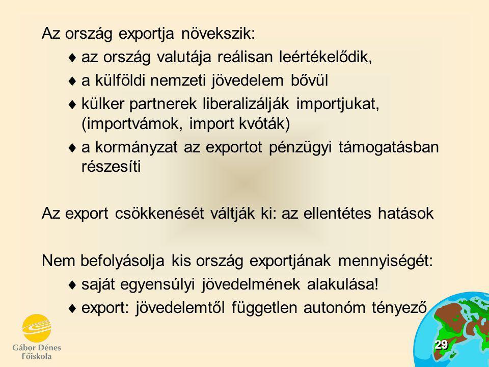 29 Az ország exportja növekszik:  az ország valutája reálisan leértékelődik,  a külföldi nemzeti jövedelem bővül  külker partnerek liberalizálják i