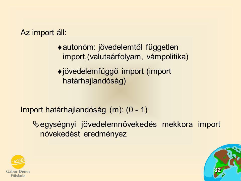 33 Import határhajlandóság (m) = = import változása jövedelem változás  IM  Y Import a hazai jövedelem függvényében: IM(Y) = IM a + mY ahol: IM a : autonóm import m: import határhajlandóság (0<m<1) mY: az import jövedelemfüggő része