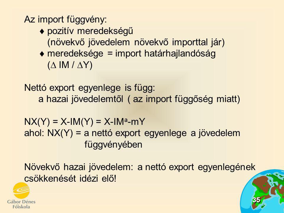 35 Az import függvény:  pozitív meredekségű (növekvő jövedelem növekvő importtal jár)  meredeksége = import határhajlandóság (  IM /  Y) Nettó exp