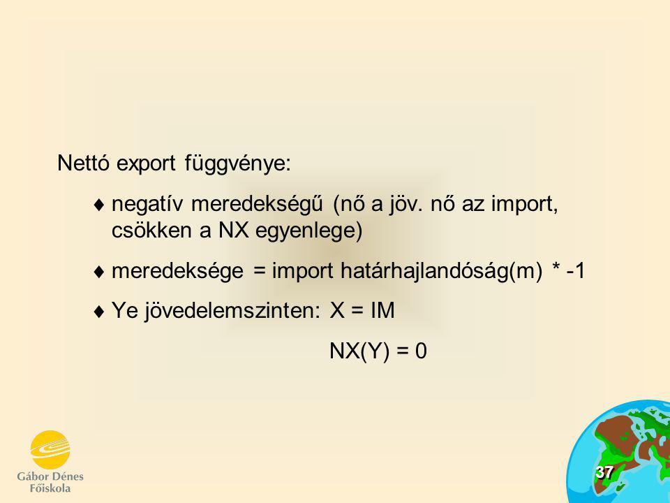 37 Nettó export függvénye:  negatív meredekségű (nő a jöv. nő az import, csökken a NX egyenlege)  meredeksége = import határhajlandóság(m) * -1  Ye