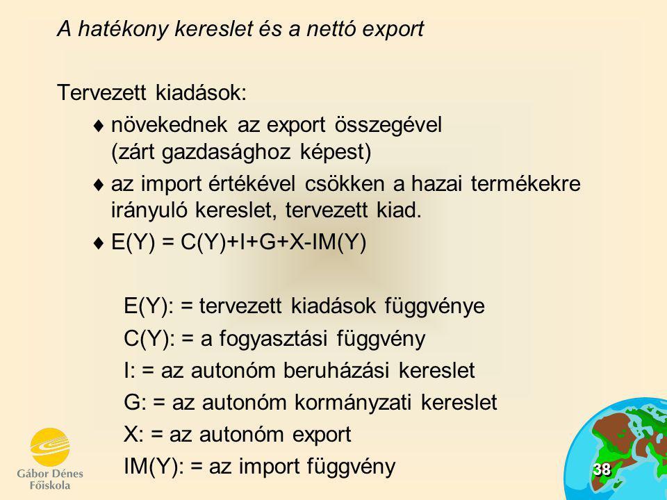 39 Ha a rendelkezésre álló jövedelem = megtermelt jövedelem, A fogyasztási függvény: C(Y)=C a +cY Import függvény: IM(Y)=IM a +mY Behelyettesítve a tervezett kiadások függvényébe: E(Y)=C a + cY+ I + G +X - IM a -mY Egyensúlyban a tervezett kiadások = jövedelem: E(Y) = Y