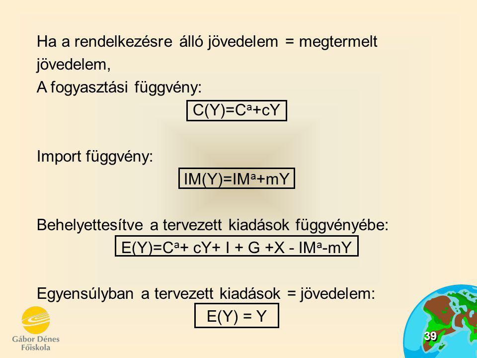 39 Ha a rendelkezésre álló jövedelem = megtermelt jövedelem, A fogyasztási függvény: C(Y)=C a +cY Import függvény: IM(Y)=IM a +mY Behelyettesítve a te
