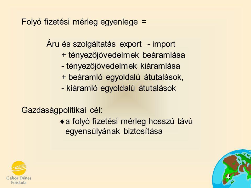4 Folyó fizetési mérleg egyenlege = Áru és szolgáltatás export - import + tényezőjövedelmek beáramlása - tényezőjövedelmek kiáramlása + beáramló egyol