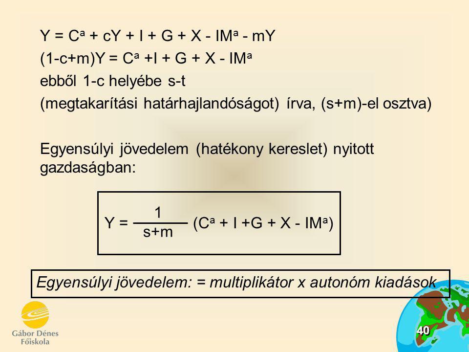 41 A jövedelmi multiplikátor megmutatja:  az autonóm kiadások egységnyi növekedése az egyensúlyi jövedelem mekkora változását eredményezi  nyitott gazdaságban a C a, I, G, X jöv multiplikátora = 1/(s+m), az importé: -1/(s+m)  az IM a növekedése csökkenti az egyensúlyi jövedelmet  zárt gazdaságban: a jöv multiplikátor értéke = a megtakarítási határhajlandóság reciprokával, 1/s  nyitott gazdaság multiplikátora kisebb mint a zárt gazdaságé 1/s+m <1/s  ennek magyarázata: a megtakarított v importra költött jövedelemrész kiesik a hazai jövedelemkörforgásból  a nyitott gazdaság jövedelme nem biztos hogy kisebb a zártnál,mivel az autonóm keresletbe belép (X-IMa)