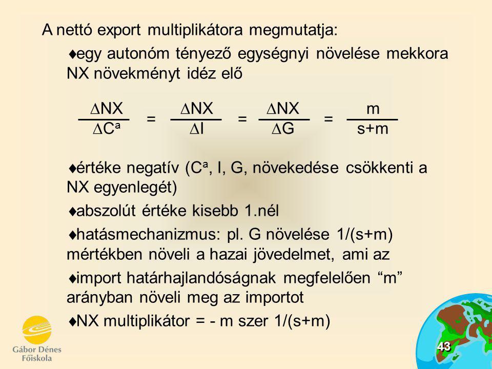 43 = = =  NX  G  NX  C a  NX  I m s+m A nettó export multiplikátora megmutatja:  egy autonóm tényező egységnyi növelése mekkora NX növekményt i