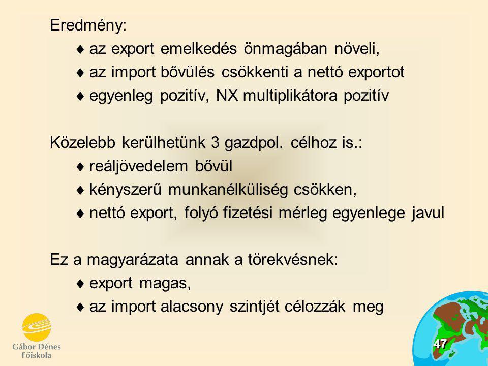 47 Eredmény:  az export emelkedés önmagában növeli,  az import bővülés csökkenti a nettó exportot  egyenleg pozitív, NX multiplikátora pozitív Köze