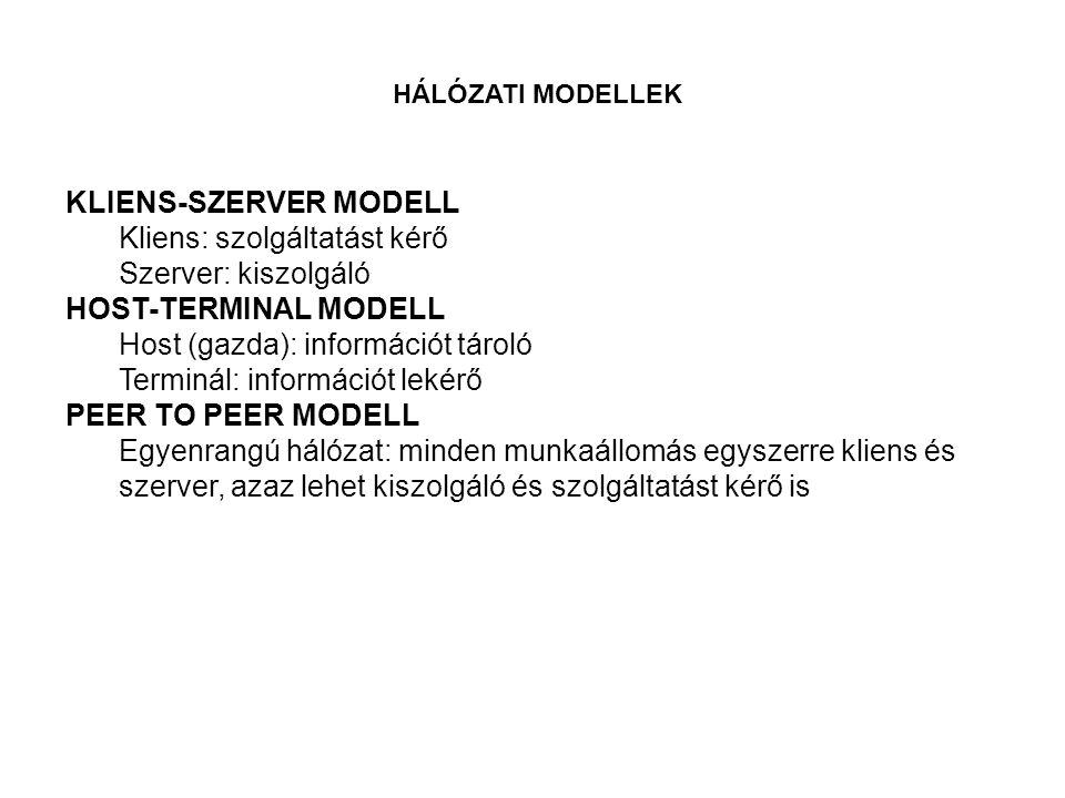 HÁLÓZATI MODELLEK KLIENS-SZERVER MODELL Kliens: szolgáltatást kérő Szerver: kiszolgáló HOST-TERMINAL MODELL Host (gazda): információt tároló Terminál: információt lekérő PEER TO PEER MODELL Egyenrangú hálózat: minden munkaállomás egyszerre kliens és szerver, azaz lehet kiszolgáló és szolgáltatást kérő is