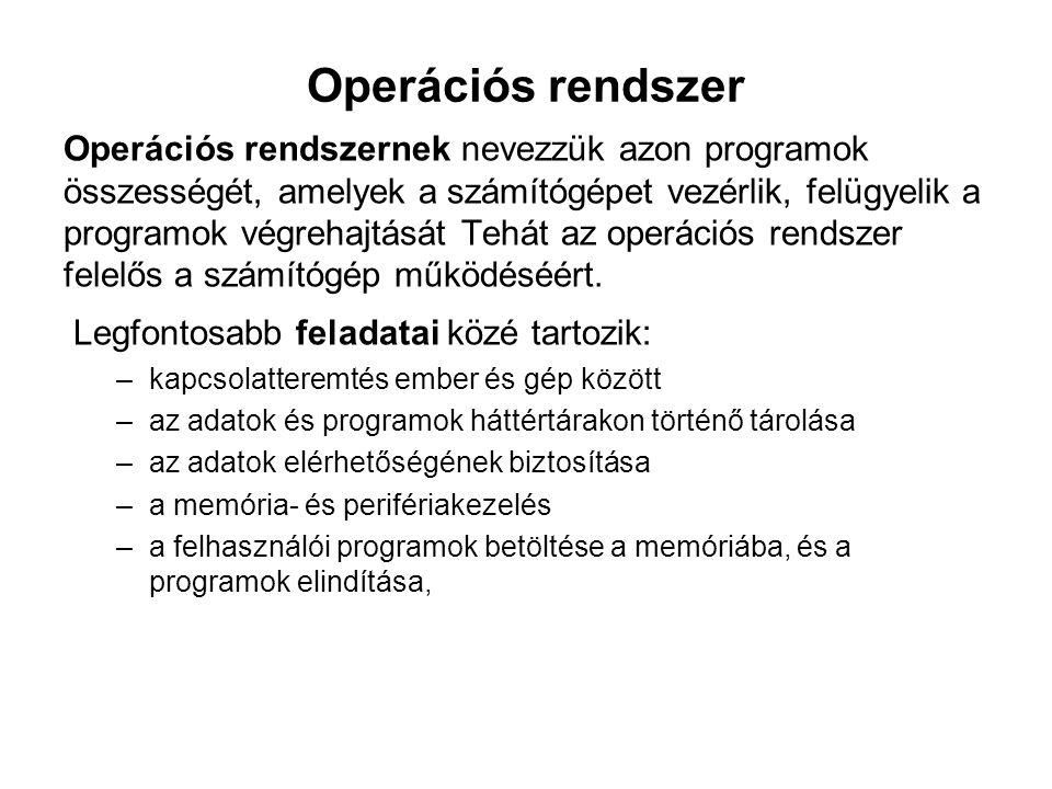 Operációs rendszer Operációs rendszernek nevezzük azon programok összességét, amelyek a számítógépet vezérlik, felügyelik a programok végrehajtását Te