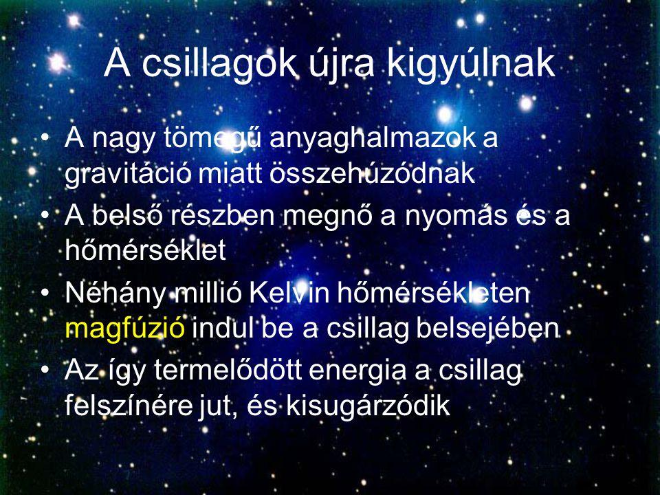 A csillagok újra kigyúlnak A nagy tömegű anyaghalmazok a gravitáció miatt összehúzódnak A belső részben megnő a nyomás és a hőmérséklet Néhány millió