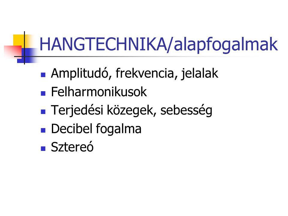 HANGTECHNIKA/mintavétel Pl.