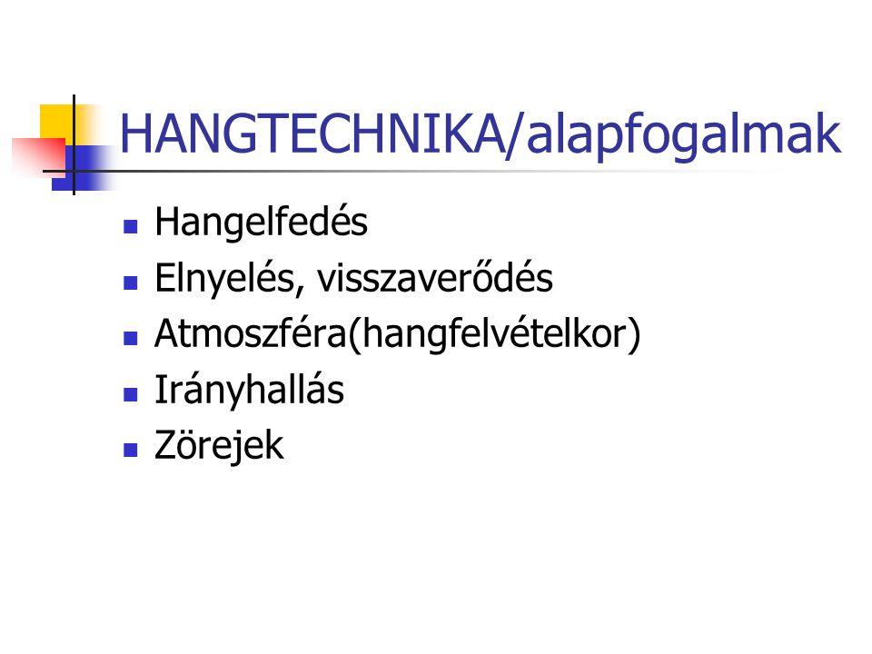 HANGTECHNIKA/csatlakozók Kis és nagy jack, mono