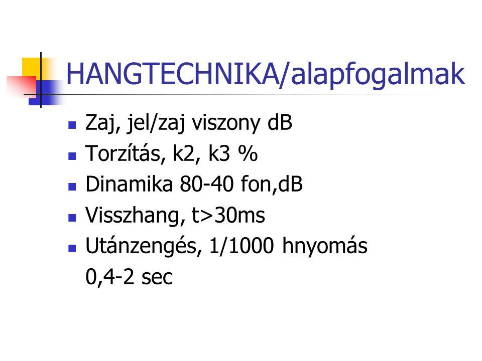 HANGTECHNIKA/hangsugárzó Impedancia, ohm Teljesítmény, zenei, szinuszos Frekvencia átvitel Dinamikus hangszóró Hatásfok