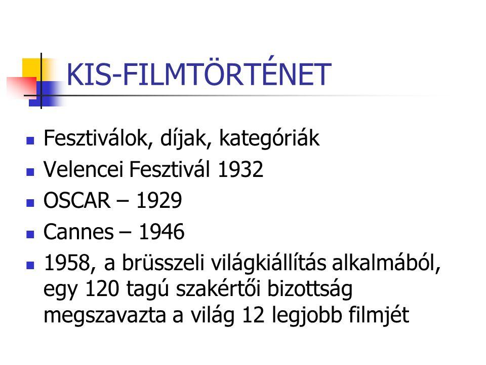 KIS-FILMTÖRTÉNET Fesztiválok, díjak, kategóriák Velencei Fesztivál 1932 OSCAR – 1929 Cannes – 1946 1958, a brüsszeli világkiállítás alkalmából, egy 12