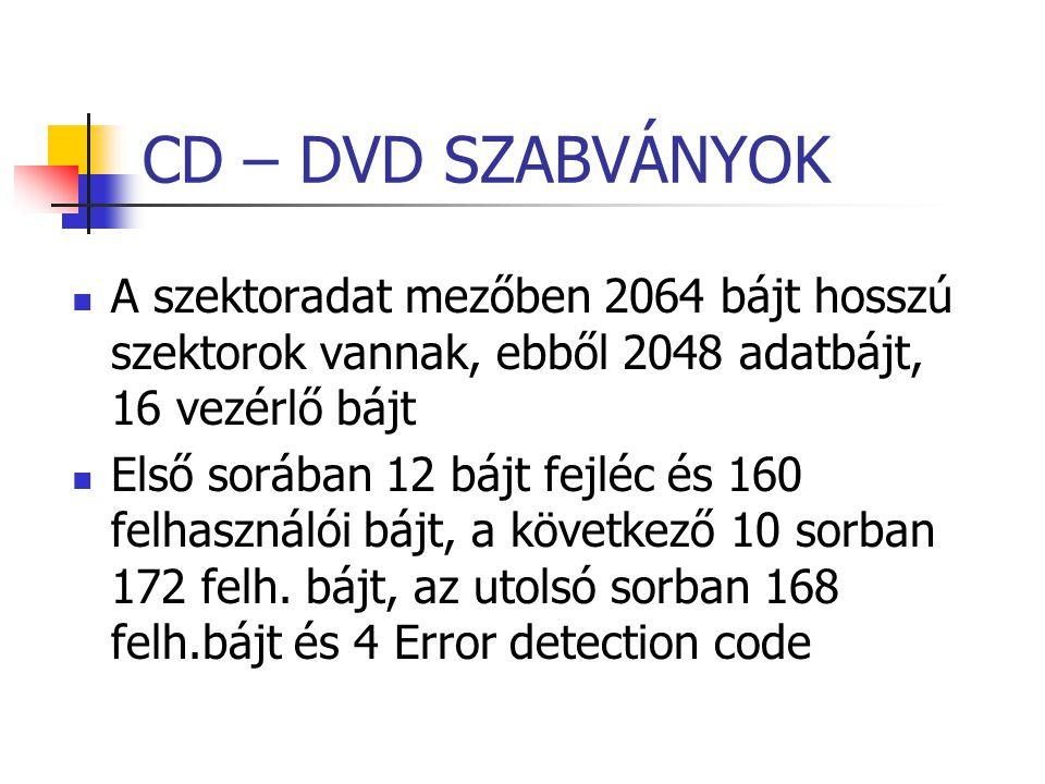 CD – DVD SZABVÁNYOK A szektoradat mezőben 2064 bájt hosszú szektorok vannak, ebből 2048 adatbájt, 16 vezérlő bájt Első sorában 12 bájt fejléc és 160 f