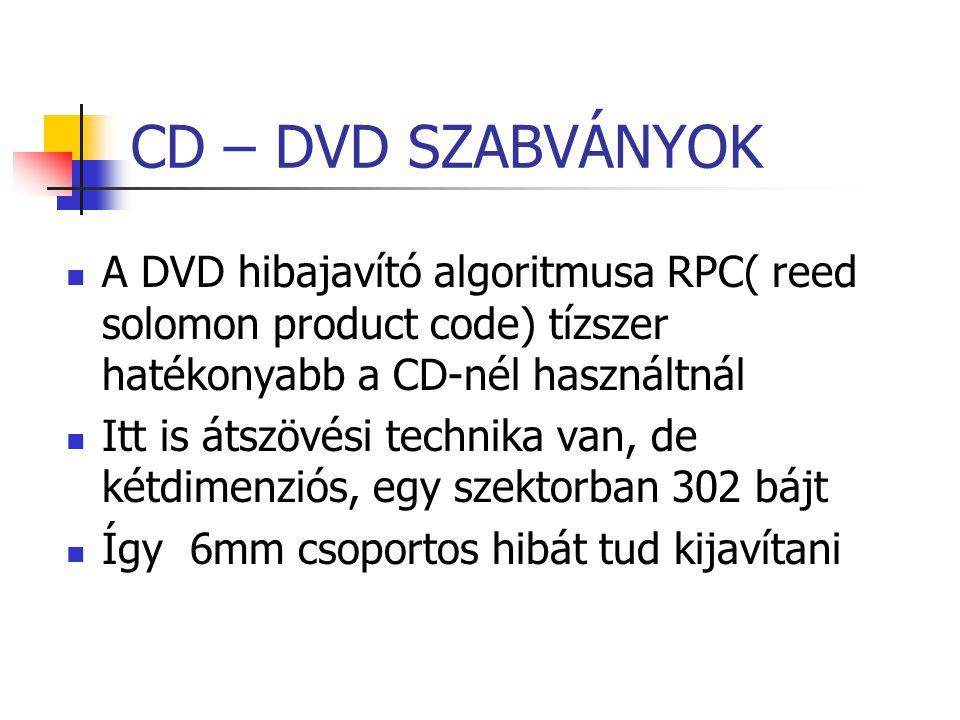 CD – DVD SZABVÁNYOK A DVD hibajavító algoritmusa RPC( reed solomon product code) tízszer hatékonyabb a CD-nél használtnál Itt is átszövési technika va