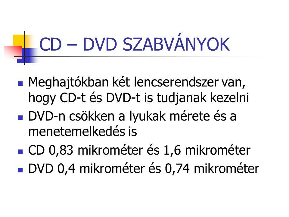 CD – DVD SZABVÁNYOK Meghajtókban két lencserendszer van, hogy CD-t és DVD-t is tudjanak kezelni DVD-n csökken a lyukak mérete és a menetemelkedés is C