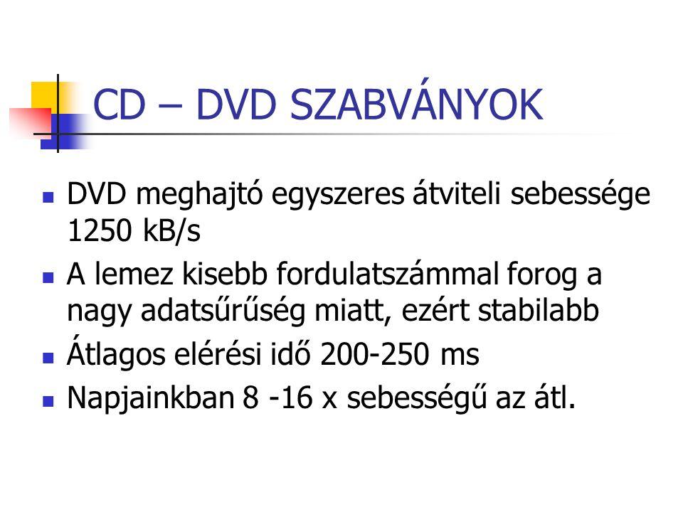 CD – DVD SZABVÁNYOK DVD meghajtó egyszeres átviteli sebessége 1250 kB/s A lemez kisebb fordulatszámmal forog a nagy adatsűrűség miatt, ezért stabilabb