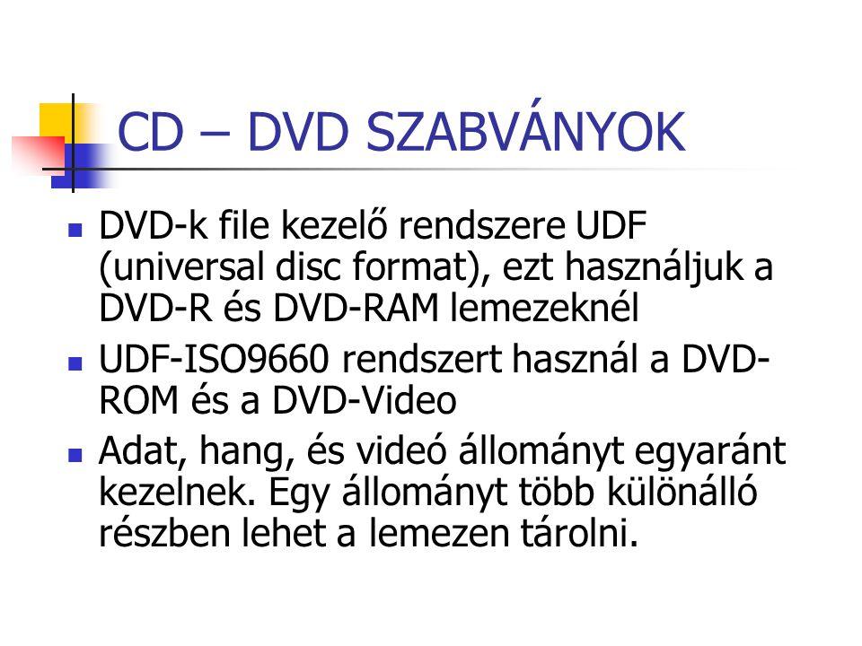 CD – DVD SZABVÁNYOK DVD-k file kezelő rendszere UDF (universal disc format), ezt használjuk a DVD-R és DVD-RAM lemezeknél UDF-ISO9660 rendszert haszná