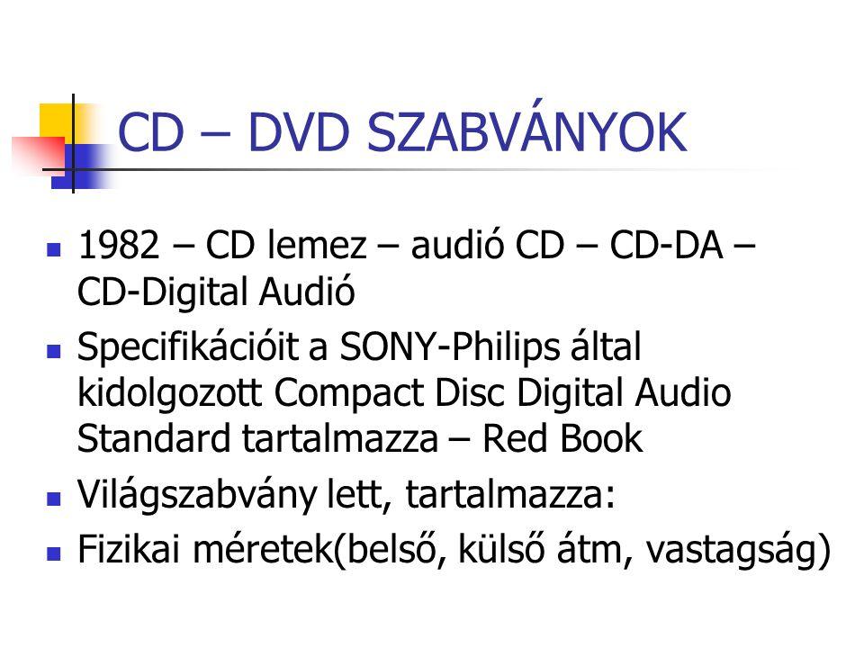 CD – DVD SZABVÁNYOK 1982 – CD lemez – audió CD – CD-DA – CD-Digital Audió Specifikációit a SONY-Philips által kidolgozott Compact Disc Digital Audio S