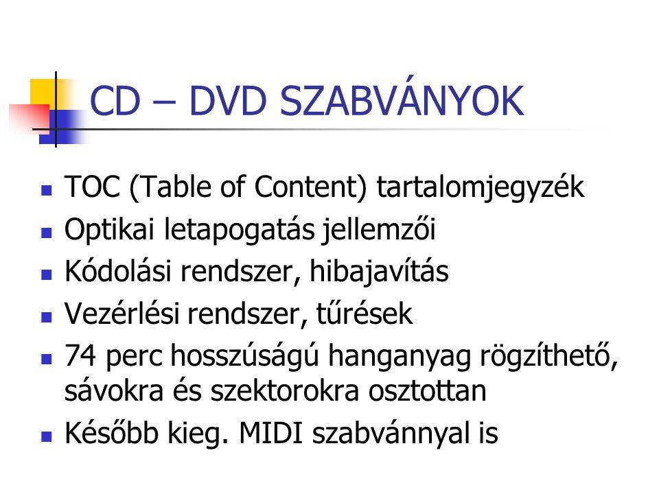 CD – DVD SZABVÁNYOK TOC (Table of Content) tartalomjegyzék Optikai letapogatás jellemzői Kódolási rendszer, hibajavítás Vezérlési rendszer, tűrések 74