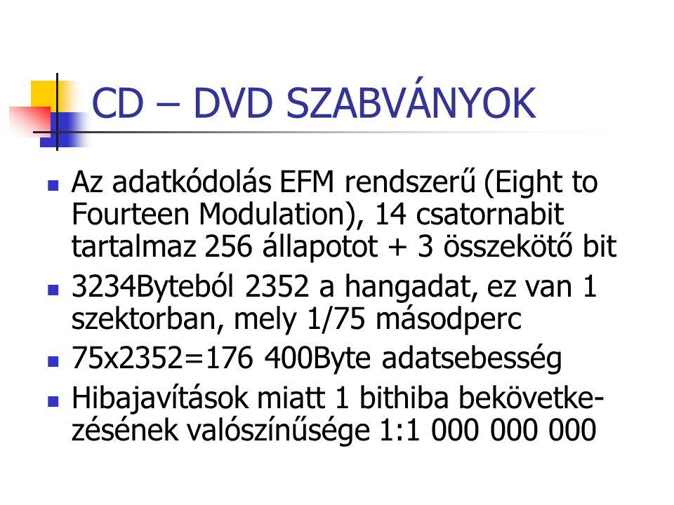 CD – DVD SZABVÁNYOK Az adatkódolás EFM rendszerű (Eight to Fourteen Modulation), 14 csatornabit tartalmaz 256 állapotot + 3 összekötő bit 3234Byteból