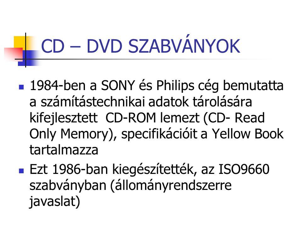 1984-ben a SONY és Philips cég bemutatta a számítástechnikai adatok tárolására kifejlesztett CD-ROM lemezt (CD- Read Only Memory), specifikációit a Ye