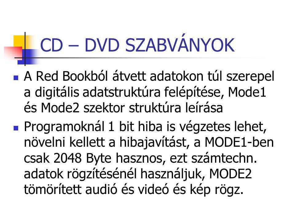A Red Bookból átvett adatokon túl szerepel a digitális adatstruktúra felépítése, Mode1 és Mode2 szektor struktúra leírása Programoknál 1 bit hiba is v
