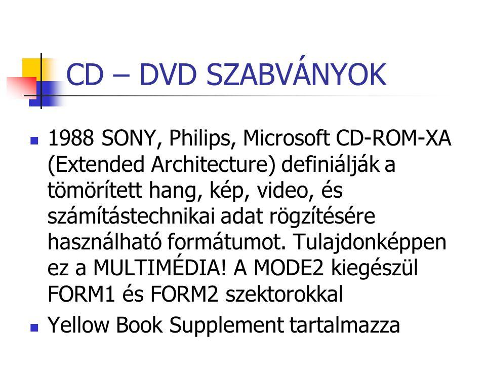 1988 SONY, Philips, Microsoft CD-ROM-XA (Extended Architecture) definiálják a tömörített hang, kép, video, és számítástechnikai adat rögzítésére haszn