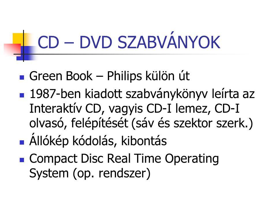 Green Book – Philips külön út 1987-ben kiadott szabványkönyv leírta az Interaktív CD, vagyis CD-I lemez, CD-I olvasó, felépítését (sáv és szektor szer