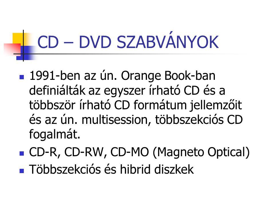 CD – DVD SZABVÁNYOK 1991-ben az ún. Orange Book-ban definiálták az egyszer írható CD és a többször írható CD formátum jellemzőit és az ún. multisessio