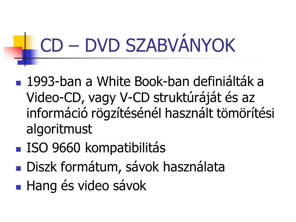 CD – DVD SZABVÁNYOK 1993-ban a White Book-ban definiálták a Video-CD, vagy V-CD struktúráját és az információ rögzítésénél használt tömörítési algorit