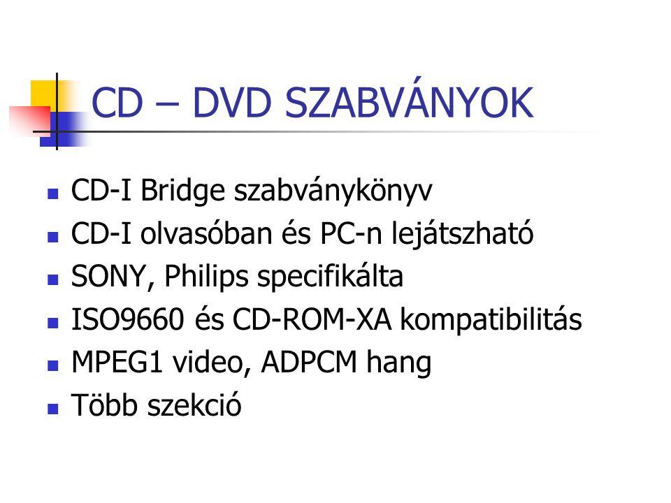CD – DVD SZABVÁNYOK CD-I Bridge szabványkönyv CD-I olvasóban és PC-n lejátszható SONY, Philips specifikálta ISO9660 és CD-ROM-XA kompatibilitás MPEG1